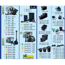 Kit Quadro 2 Pompe Powerclear 5000 - 475 L, 1m50