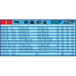 BIOPRESSURE II 18000 - 18 000L