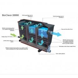 BIOCLEAR 20000 - 20 000L